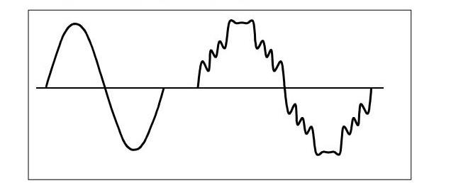 stc15发电机基波与谐波接线图